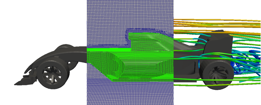 Why CFD ? – Advanced Computing & Research Modelling